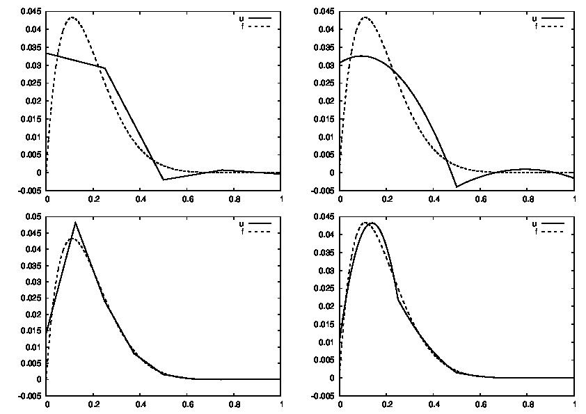 numerical methods in matrix computations pdf