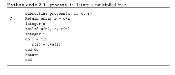 Latex code environment